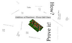 Oddities of Numbers - Even Odd Ones