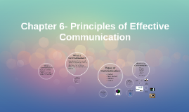 Chapter 6- Principles of Effective Communication