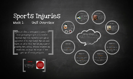 Copy of Sports Injuries