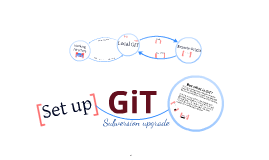 svn to GIT