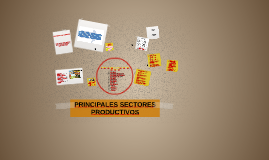 Copy of PRINCIPALES SECTORES PRODUCTIVOS