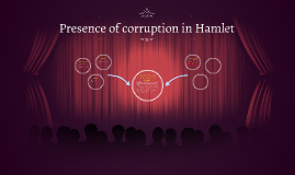 Copy of Presence of corruption in Hamlet