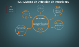 Copy of Copy of IDS: Sistema de Detección de Intrusos