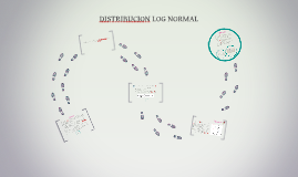 Copy of DISTRIBUCION LOG NORMAL