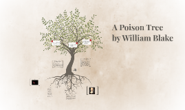a poison tree analysis essay example A poison tree - william blake poetry analysis by iza b on 11 september 2013 tweet comments (0).