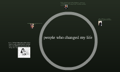 People who changed are world title