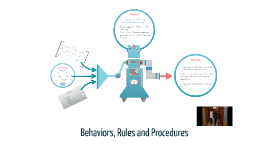 Behaviors, Rules and Procedures