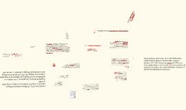 Copy of RIESGOS PSICOSOCIALES INTRALABORALES
