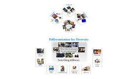 Differentiation for Diversity