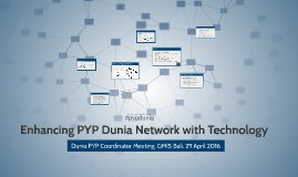 Enhancing PYP Dunia Network with Technology