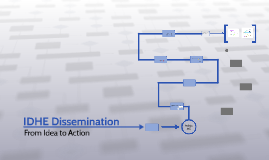 IDHE Dissemination