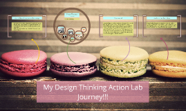 My Design Thinking Action Lab!!!