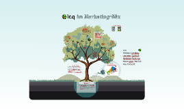 Das neue ICQ im Marketing-Mix