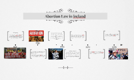 Copy of Abortion Law in ireland