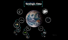 Understanding Geological Time
