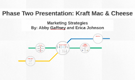 Copy of Phase Two Presentation: Kraft Mac & Cheese