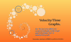 Velocity/Time  Graphs (Again...)
