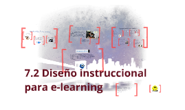 Copy of Copy of 7.2 Diseño instruccional para e-learning