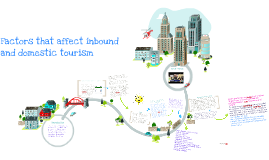 Copy of Factors that affect inbound and domestic tourism