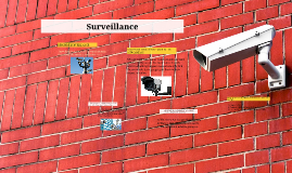 Copy of Copy of Copy of Surveillance