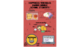 happiness variables for ms students