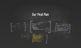 Our Meal Plan