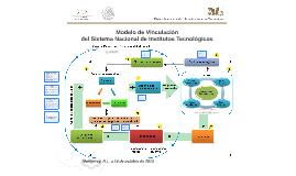 Copy of Copy of Modelo de Vinculación