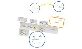 Copy of Les lieux et les prépositions