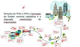 Períodos de 1930 a 1945: a formação do Estado nacional capit