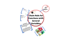 Chain Rule With Multiple Variables