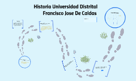 Copy of Copy of Historia de la Universidad Distrital