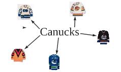 Canucks
