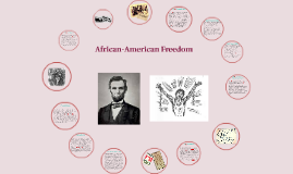 The Progression of Rights of African Americans