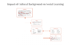 Impact of Cultural Background on Social Learning