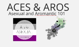 Asexual and Aromantic 101