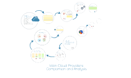 Main Cloud Providers Comparison and Analysis