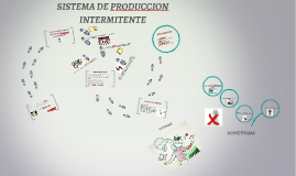 SISTEMA DE PRODUCCION INTERMITENTE