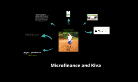 Microfinance and Kiva