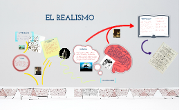 Copy of EL REALISMO