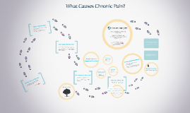 What Causes Chronic Pain?