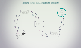 Copy of Sigmund Freud: The Elements of Personality