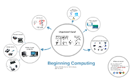 Beginning Computing