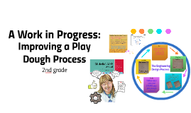 Copy of A Work in Progress: Improving a Play Dough Process