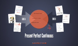 Copy of Present Perfect Continuous