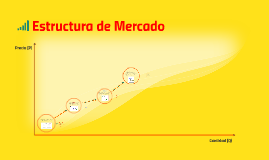 Copy of Estructura de Mercado