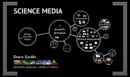 SCIENCE MEDIA PRODUCTION