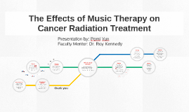 The Effects of Music Therapy on