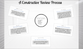 The Constructive Review Process