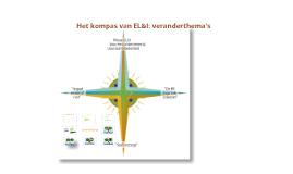 Het kompas van EL&I: leideRRRschap