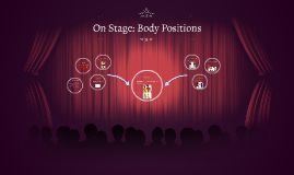 On Stage: Body Positions